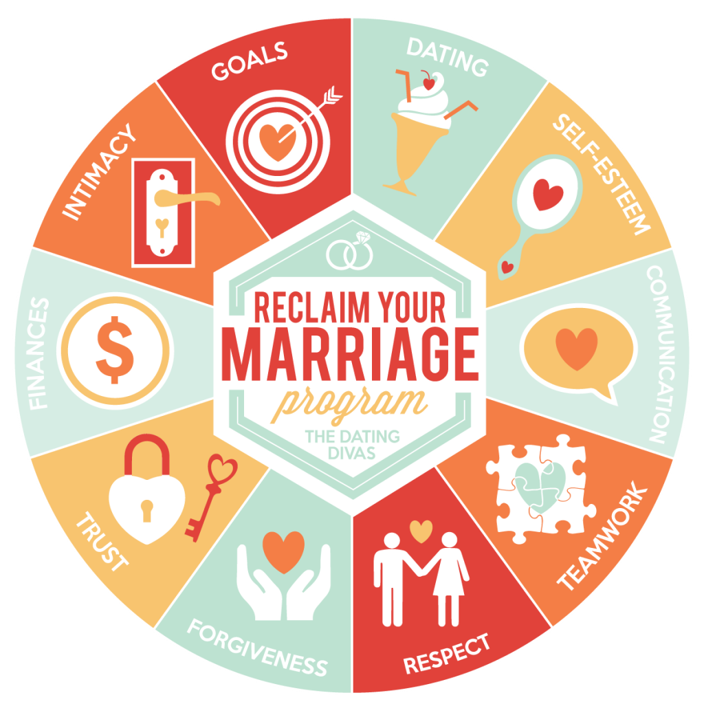 Reclaim Your Marriage