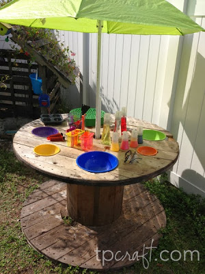 Outdoor play areas - science