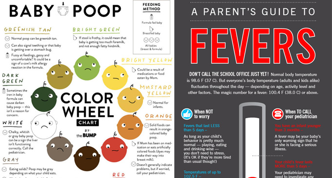 Charts That Make New Parenthood So Much Easier  Love And Marriage