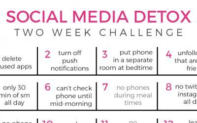 Two Week Social Media Detox Challenge