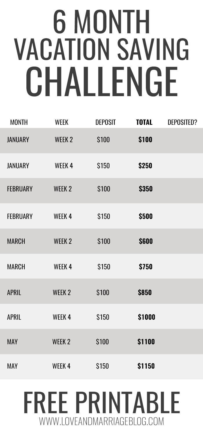 6 Month Vacation Savings Challenge