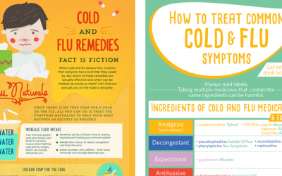 6 Charts To Help You Get Through The Hell That Is Flu Season