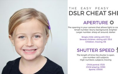 Take Better Pictures of Your Kids With This Cheat Sheet