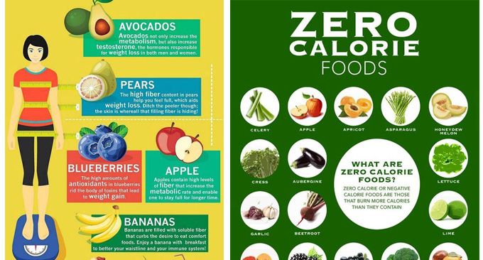7 Charts To Make Weight Loss So Much Easier