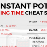 Instant Pot Cooking Time Cheat Sheet