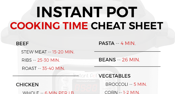 photo about Instant Pot Cheat Sheet Printable identified as Prompt Pot Cooking Season Cheat Sheet - Delight in and Romance