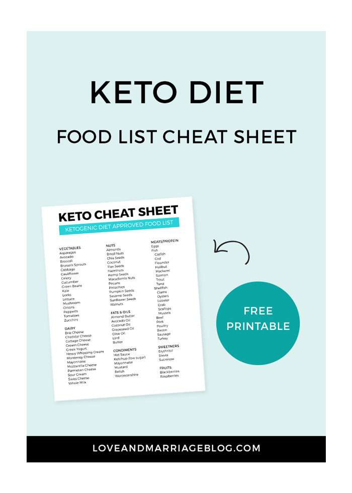 photo about Free Printable Keto Food List named Keto Foodstuff Cheat Sheet - Appreciate and Romance