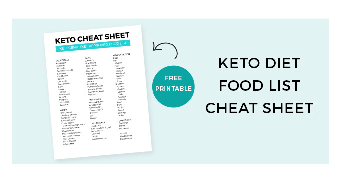 photo regarding Keto Cheat Sheet Printable named Keto Diet regime Cheat Sheet - Delight in and Connection