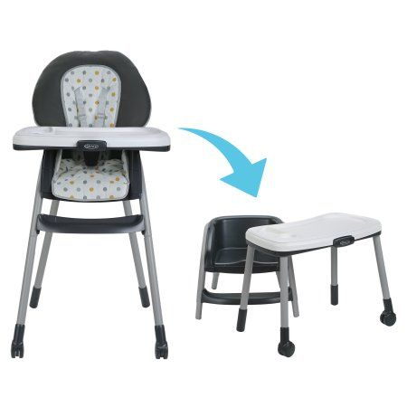 Walmart Recalls 36,000 High Chairs