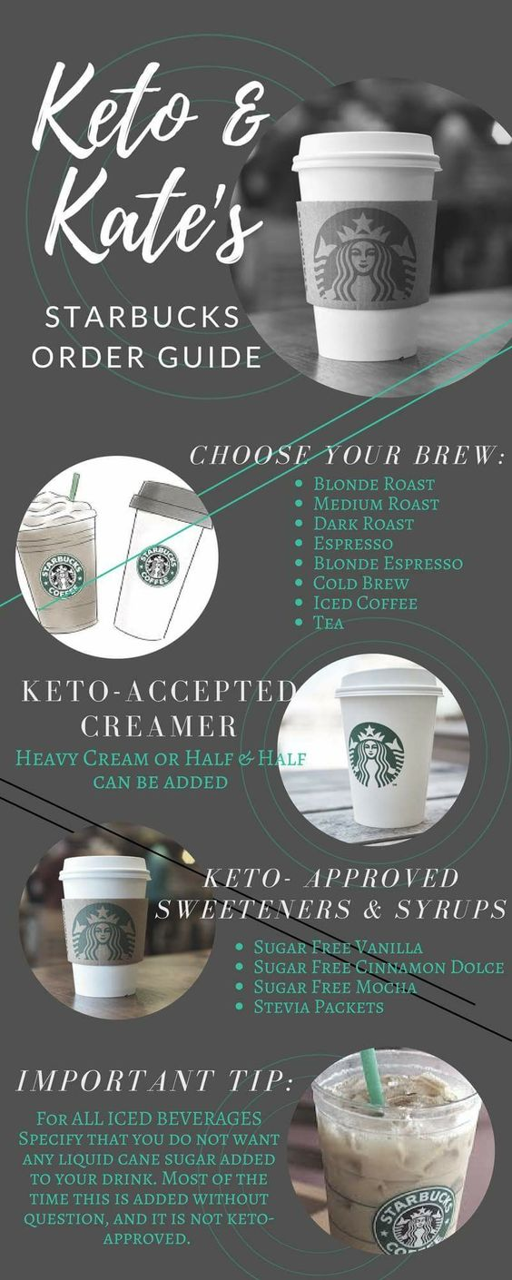 How To Order Keto at Starbucks