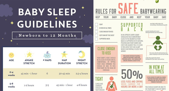 12 Charts That Make Life With A Newborn So Much Easier