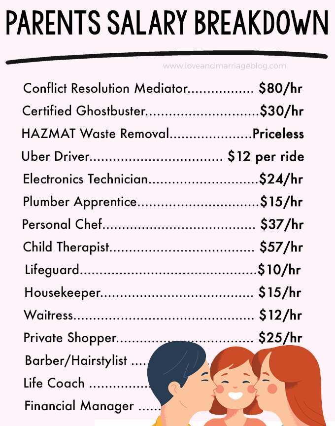 If Parents Made What They're Worth, Here's What The Salary Would Be